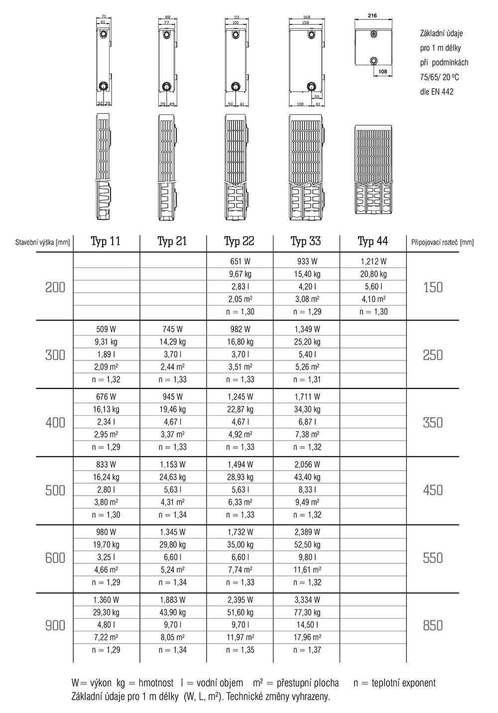 technický list henrad compact